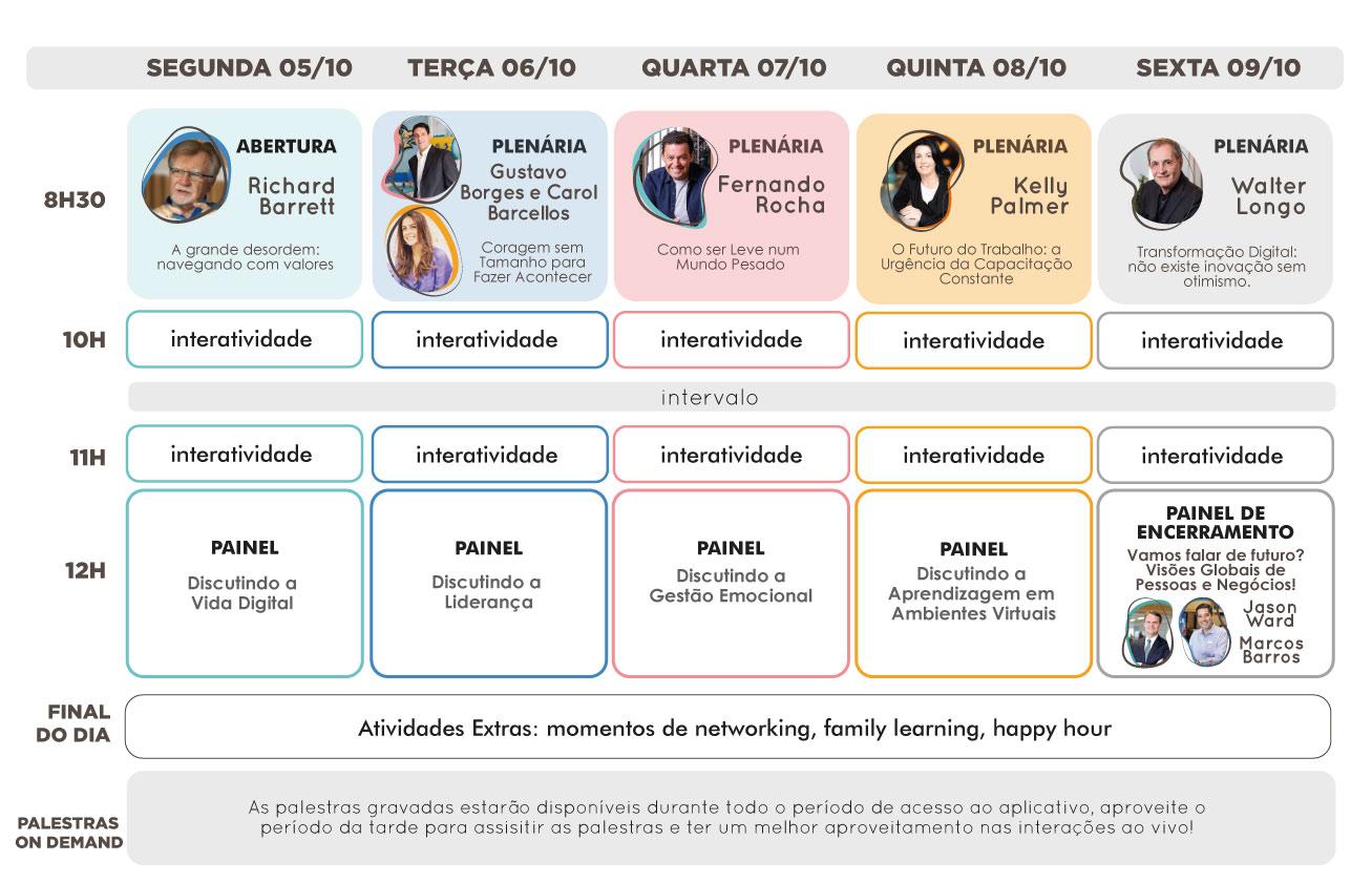 tabela-estrutura-da-grade-cbtd-digital-2020